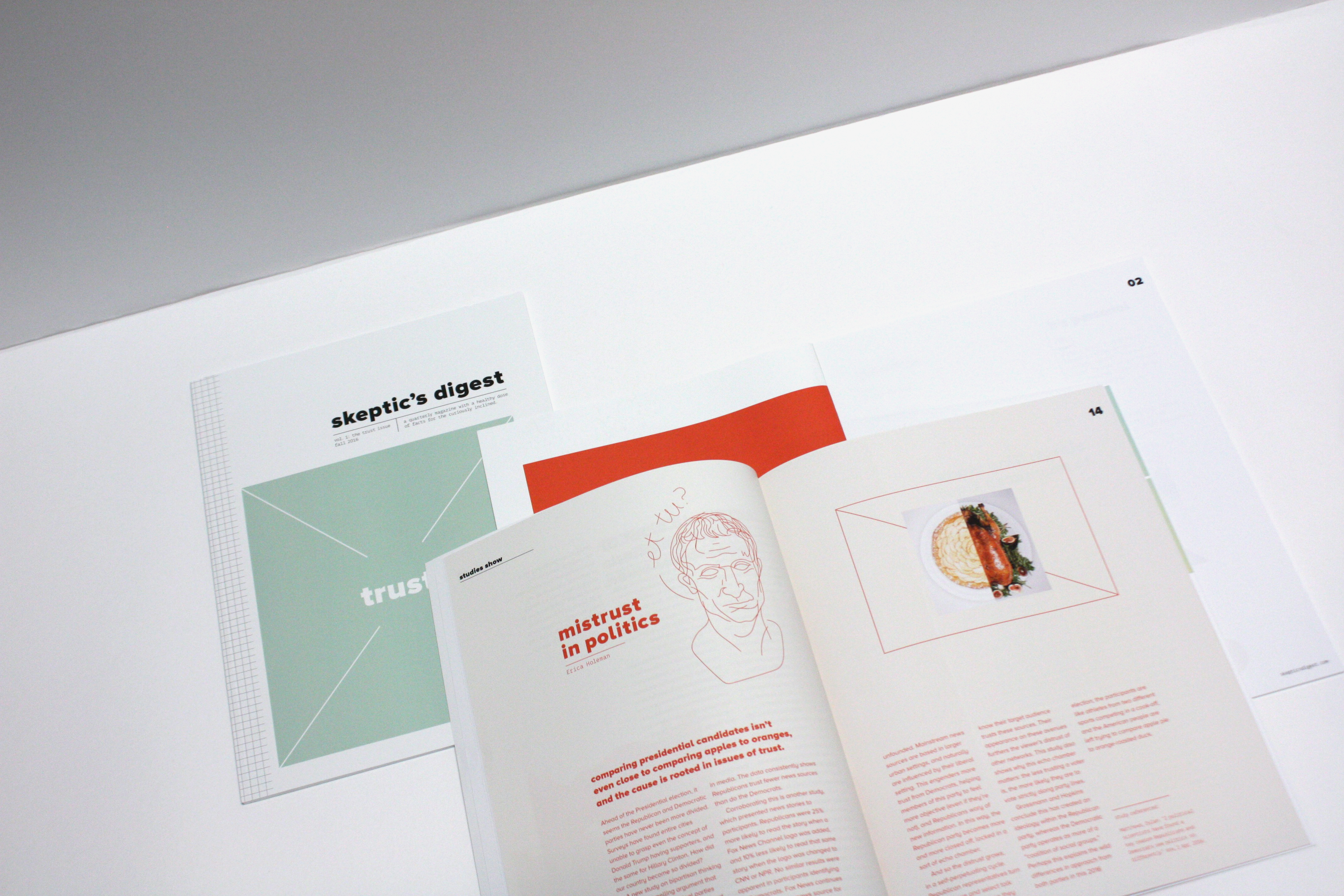 Publication Spreads